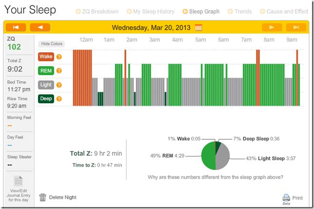one-night-data